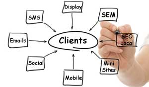 Référencement payant localisé, display géolocalisé, emails, SMS